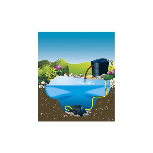 UBBINK Teichfilter Filtramax 12500  PlusSet  Pic:1